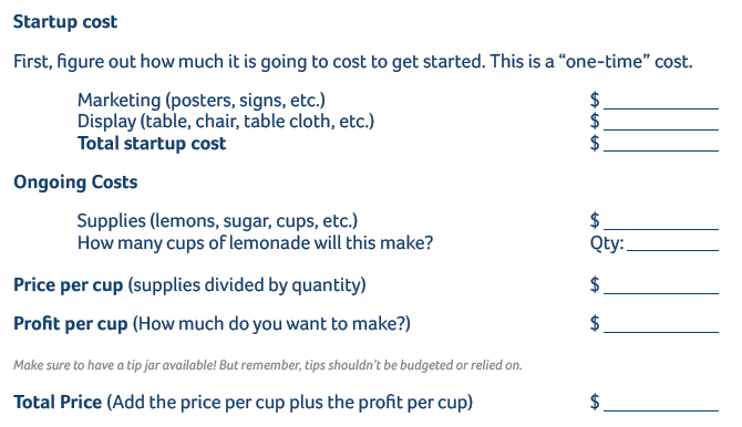 The breakdown of the cost of having a lemonade stand