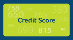 Green background with a dark blue border with illustrations of different credit scores in light green and the words Credit Score in dark blue.