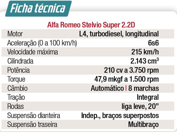 Ficha técnica do Alfa Romeo Stelvio Super 2.2D