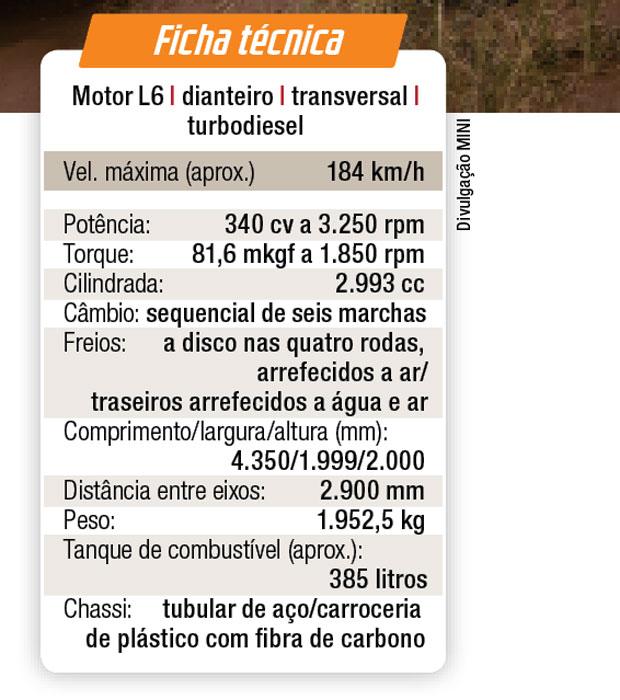 Dados de fábrica do Mini JCW de rally