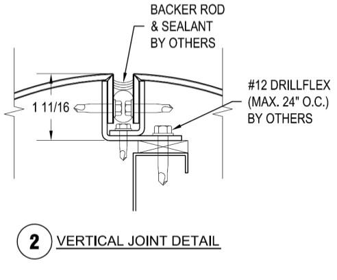 Metal Column Covers & Beam Wraps - SAF Fabrication SAF – Southern