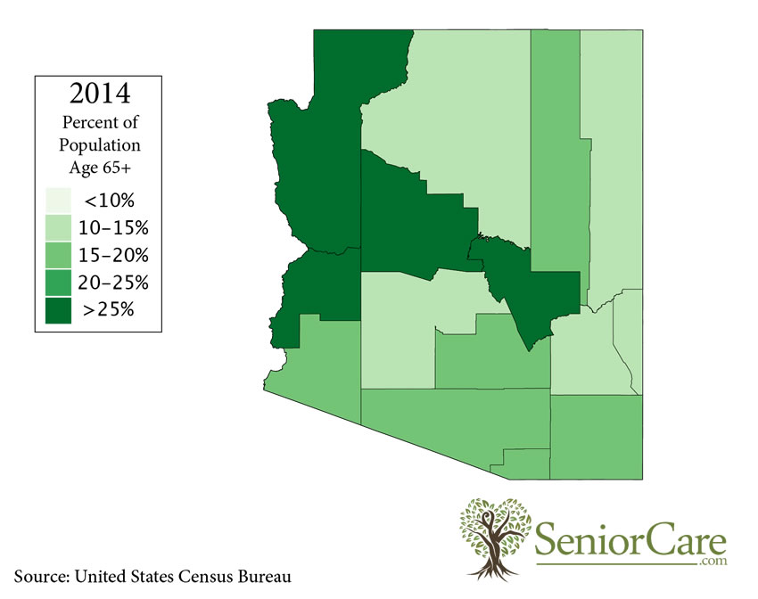 Arizona 65+ Population by County