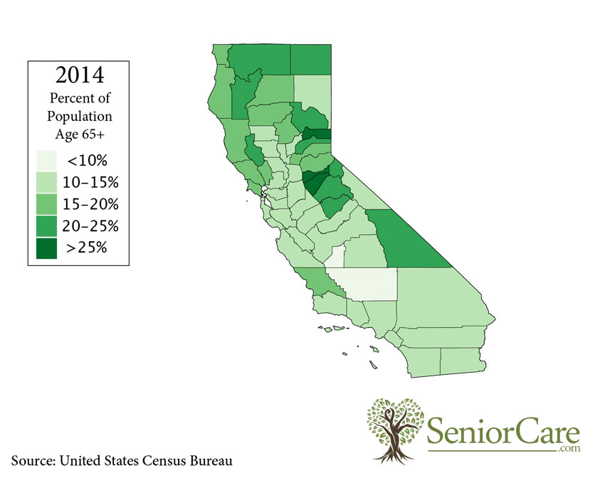 California 65+ Population by County