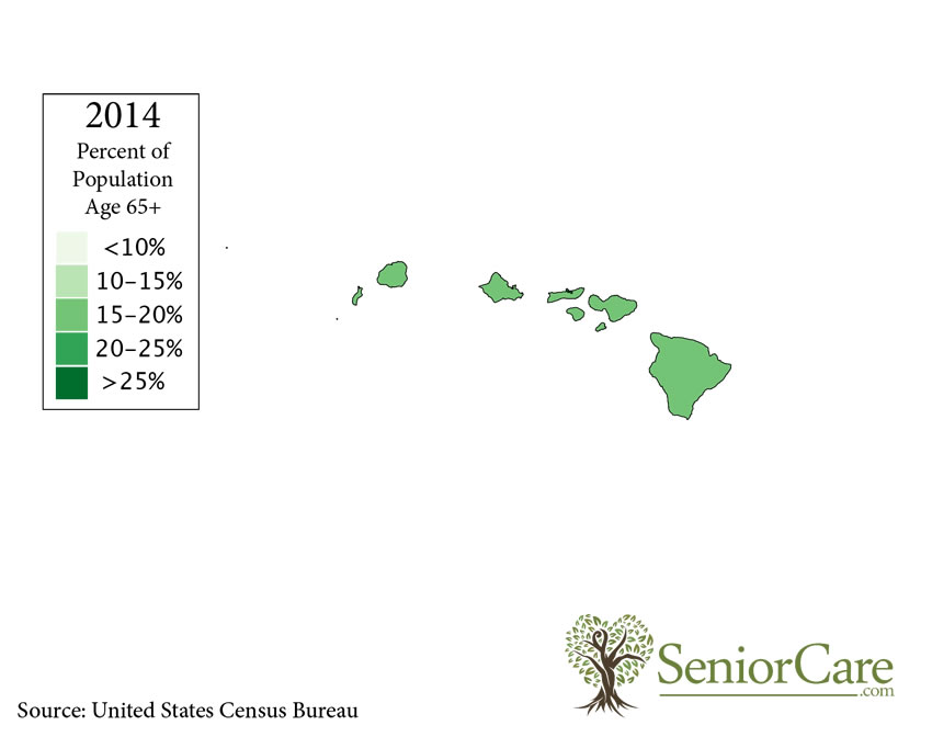 Hawaii 65+ Population by County