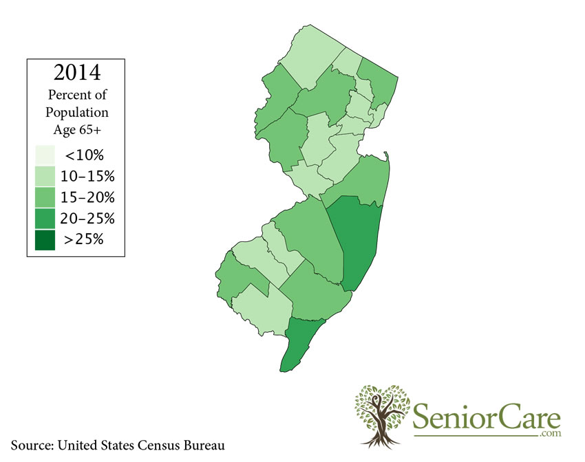 New Jersey 65+ Population by County