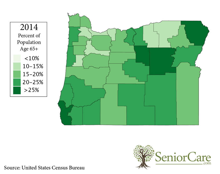 Oregon 65+ Population by County