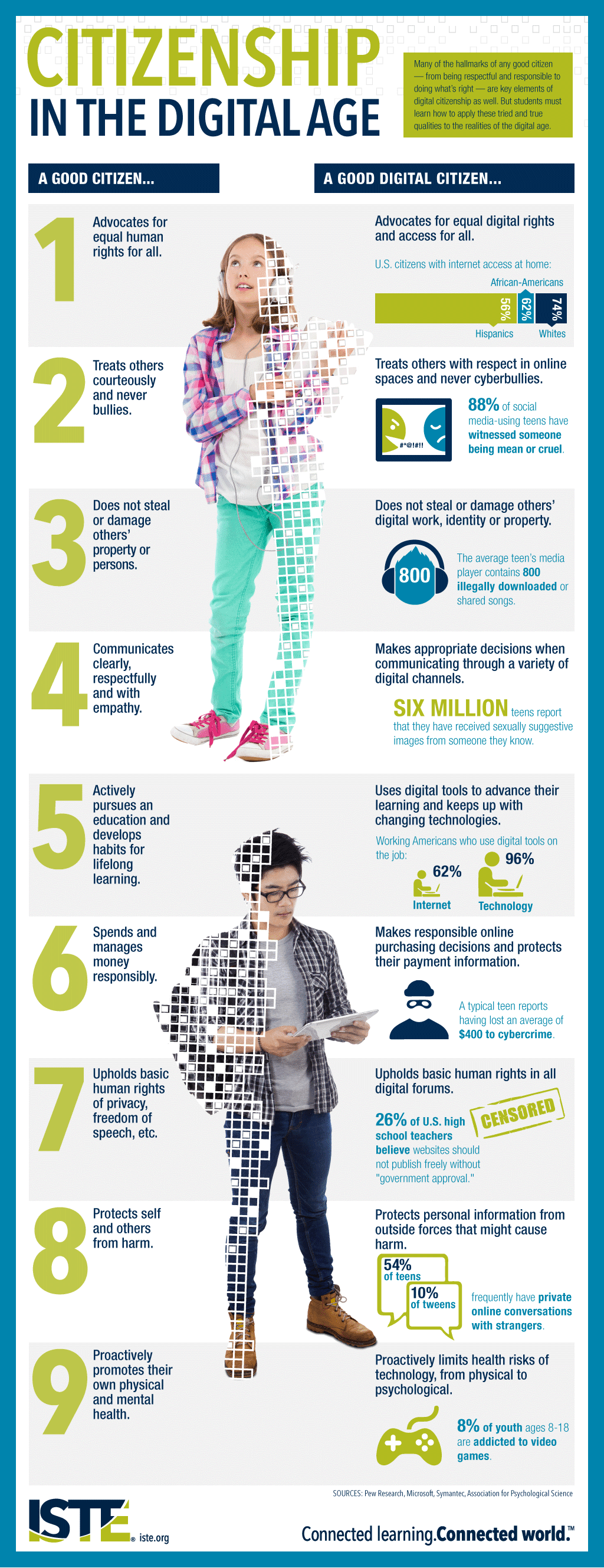 ISTE digital-citizen_infographic