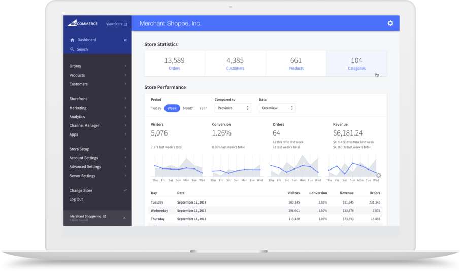 Analytics Dashboard Hero