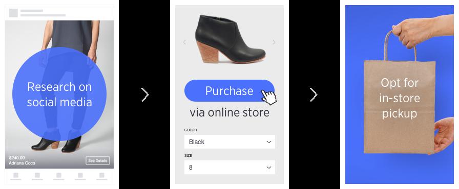 modern-buyer-journey