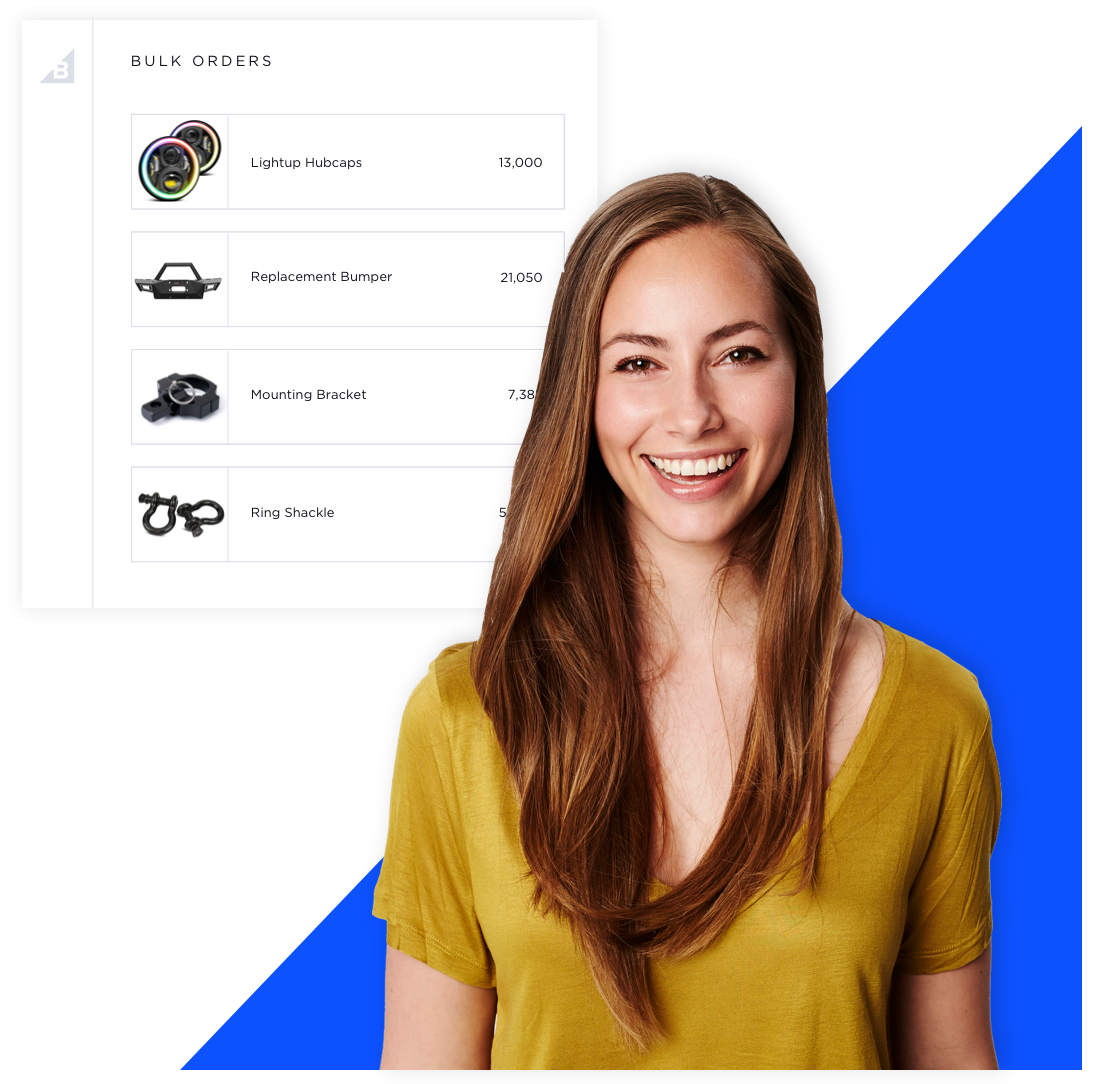 Expand Globally With The Help of BigCommerce Partners