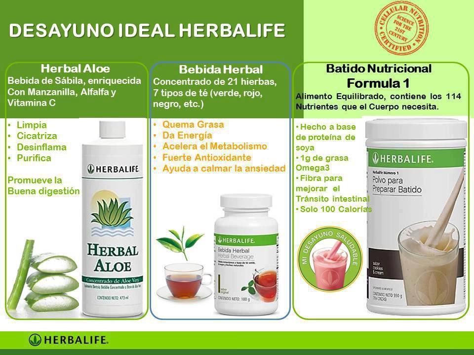 Productos HERBALIFE. Control de peso y nutrición