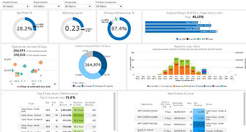 3 Practical Tips For Effective BI Dashboard Design and