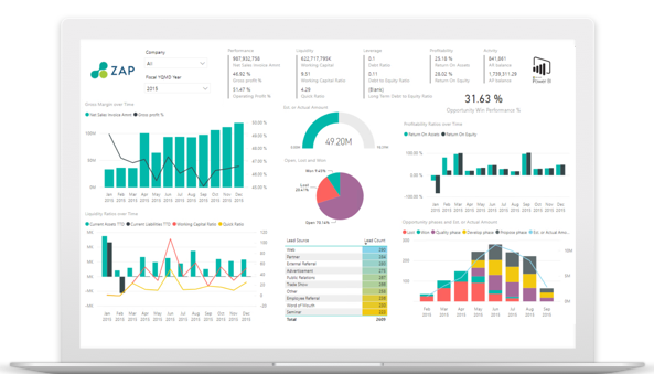 Sales Analytics - Pre-Built Analytics & Dashboards for Sales Teams | ZAP