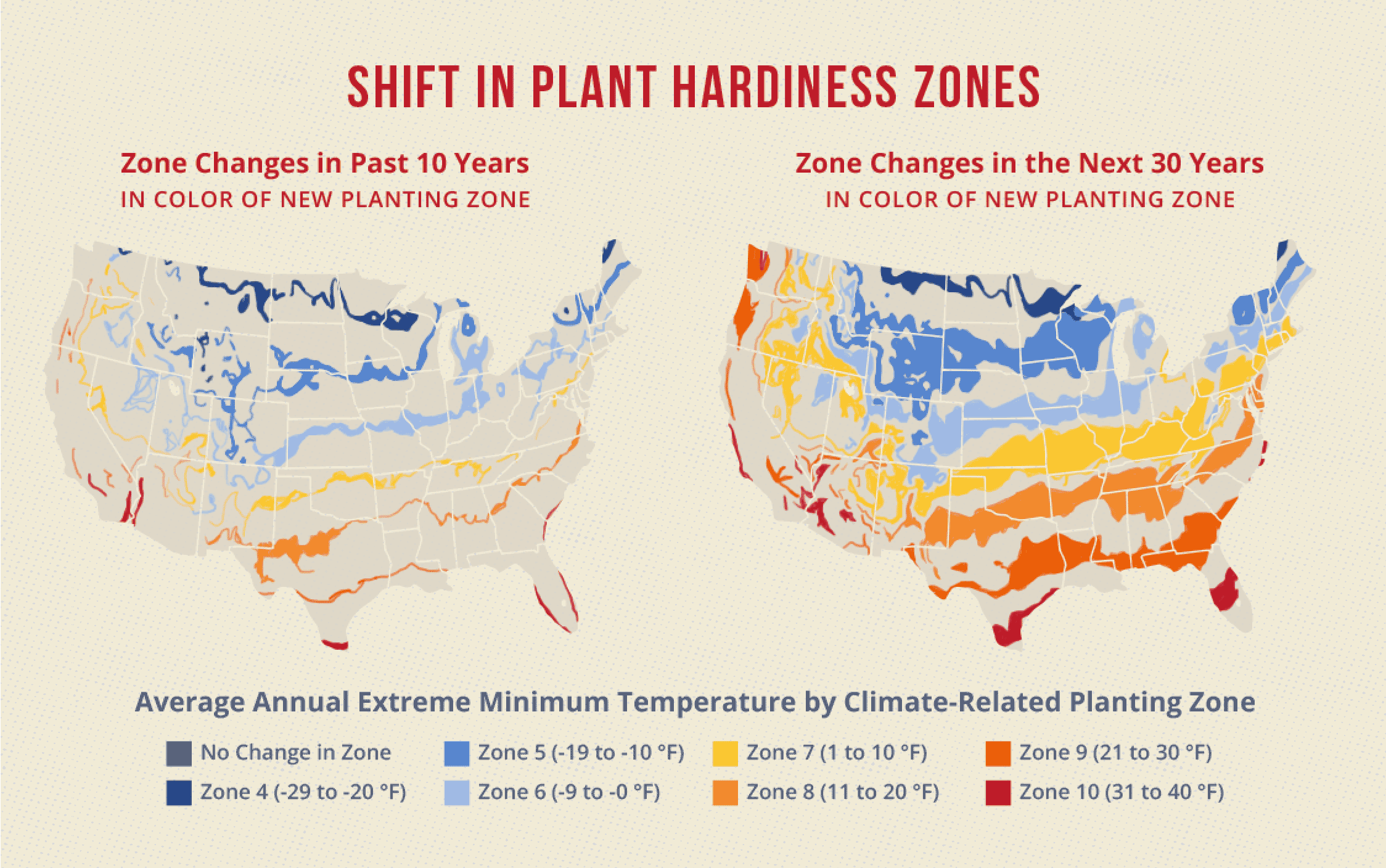 Shift in plant hardiness zones