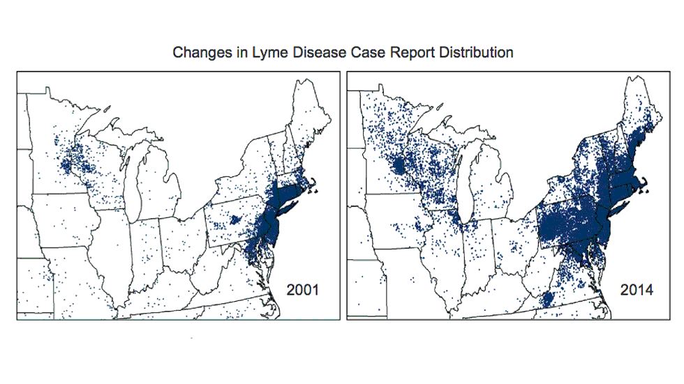 The CDC's reported cases of Lyme disease significantly increased from 2001 to 2014.
