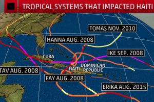 haiti-hurricane-history