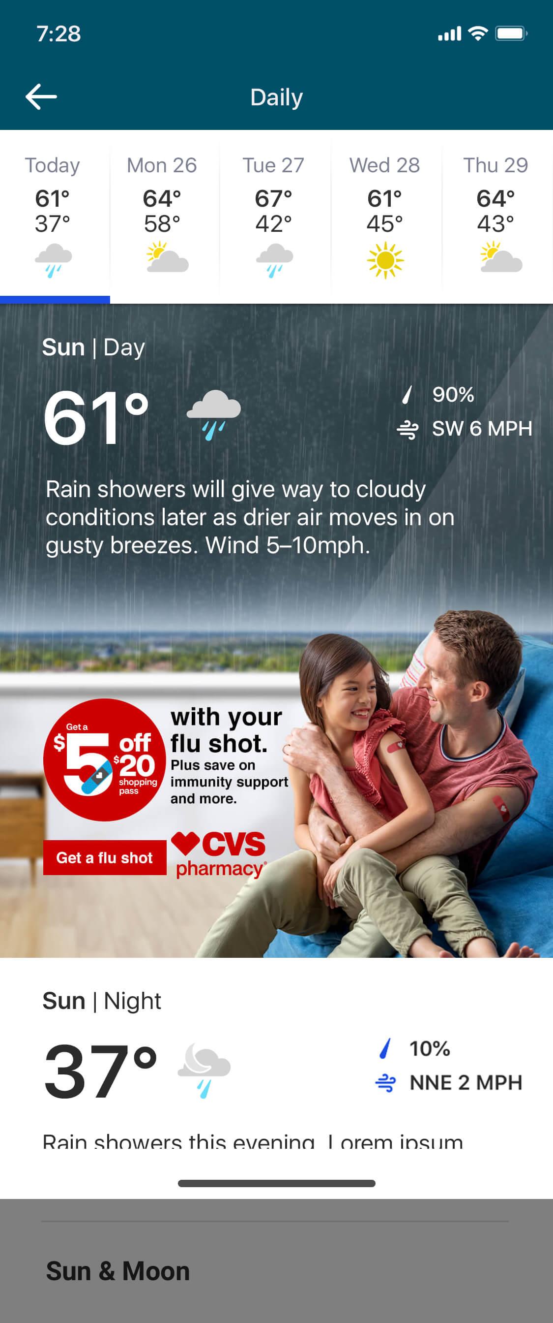 CVS - IDD-week_ahead-rain-d