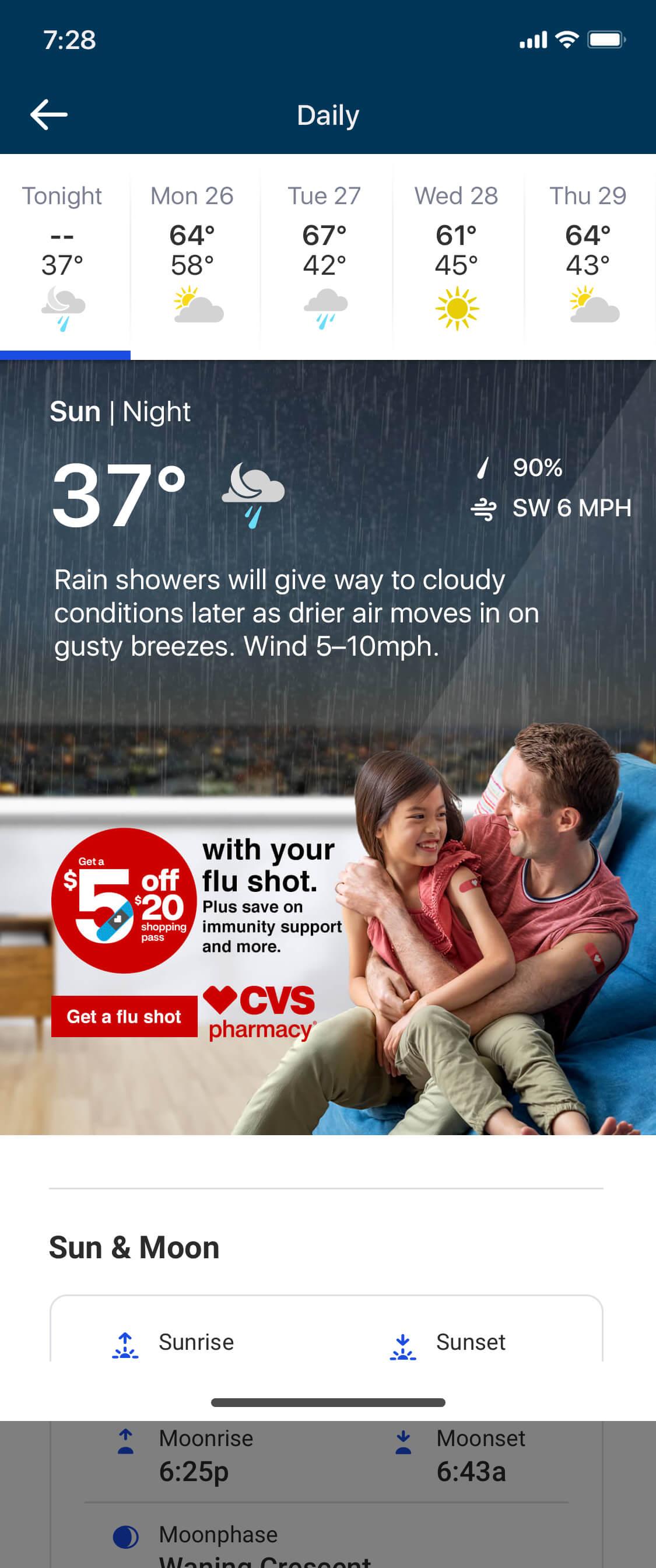 CVS - IDD-week_ahead-rain-n