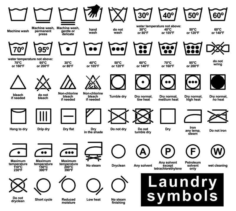 washing machine instructions symbols