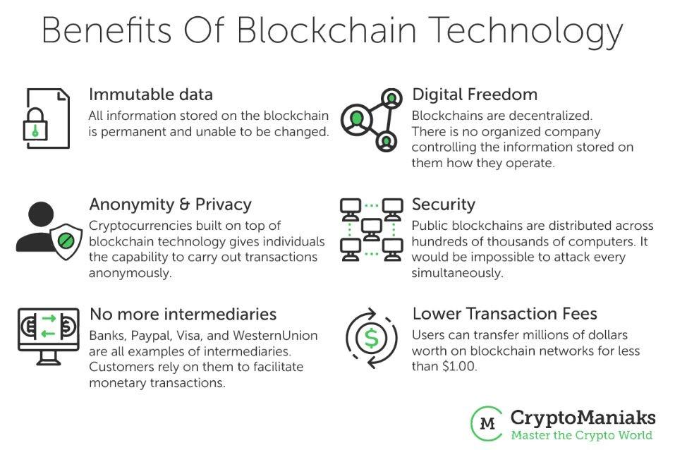 benefits of cryptocurrencies