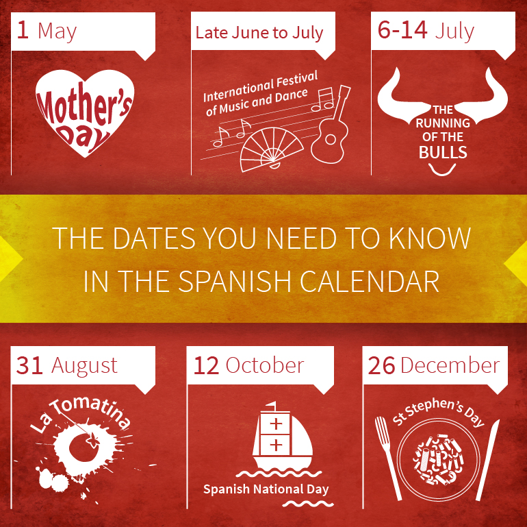 spanish-calendar-facts