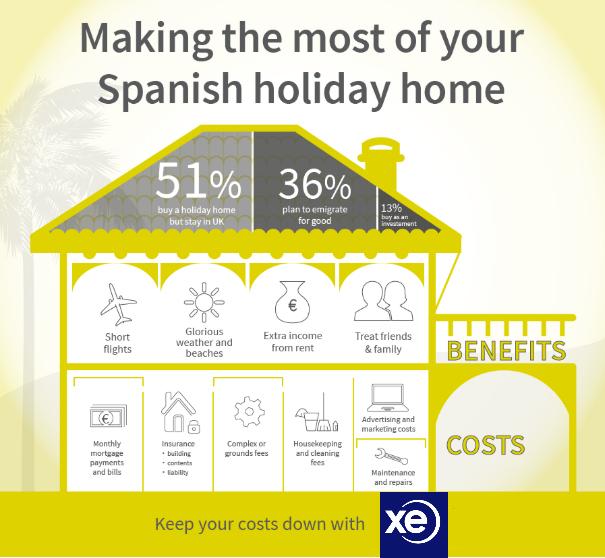 Spanish-Home_Xe