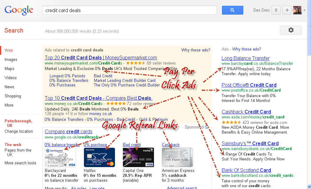 Google Results For The Term Credit Cards