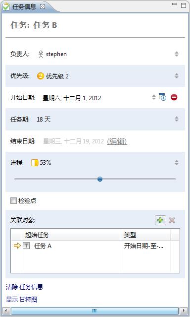 TaskInfo View