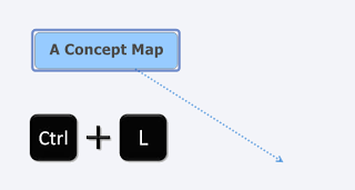 How To Build A Concept Map.Xmind Blog How To Build A Concept Map Using Xmind