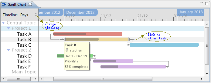 Ganttchartg task dependency in xmind before showing gantt chart ccuart Image collections