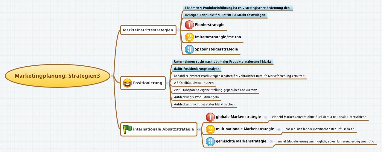 Marketingplanung: Strategien3