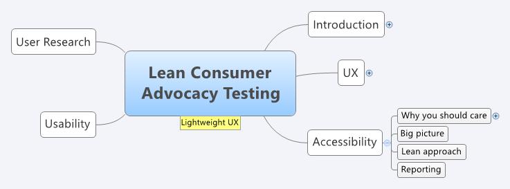 Lean Consumer Advocacy Testing