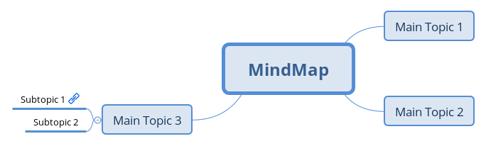 MindMapTest