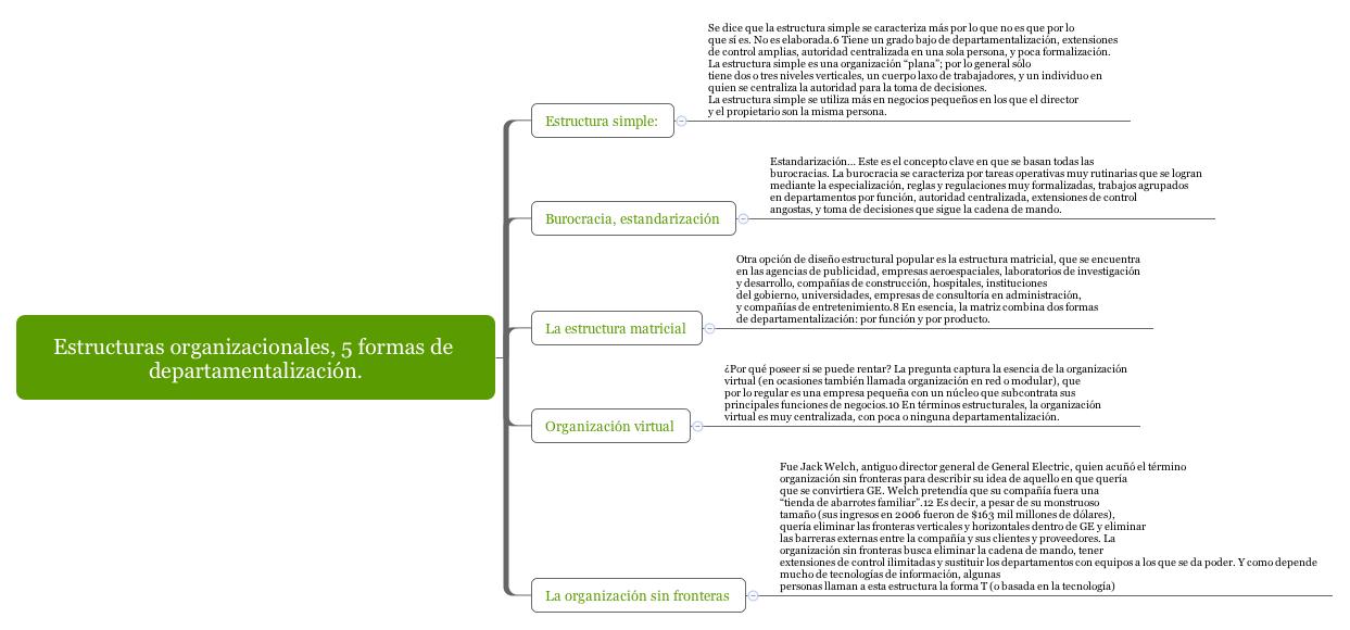 Estructuras Organizacionales 5 Formas De