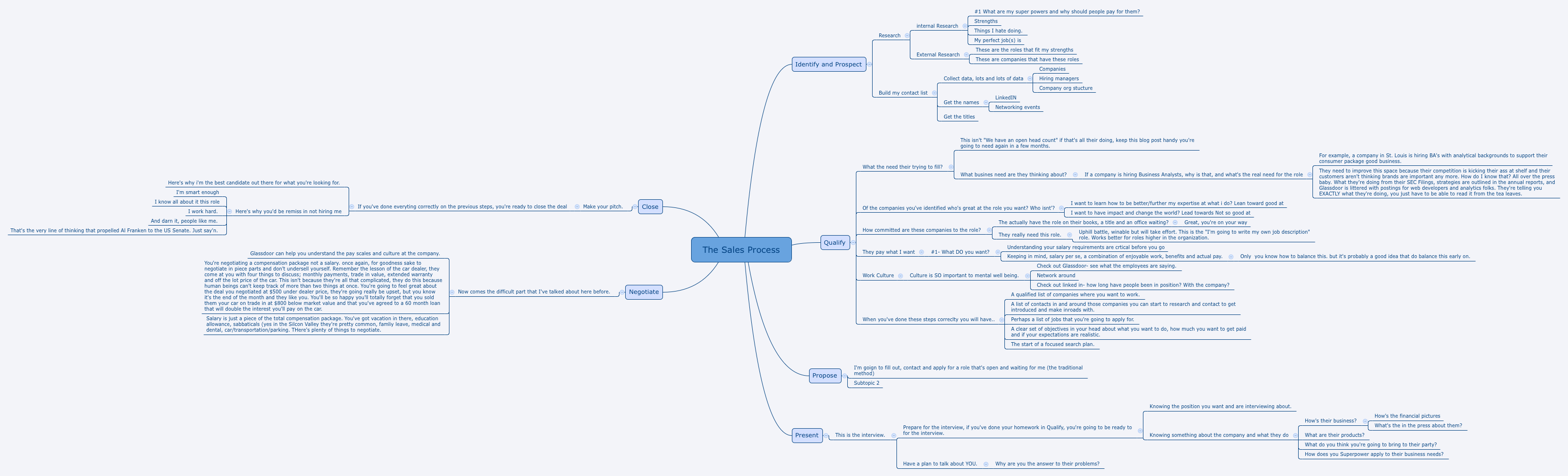 The Sales Process - XMind - Mind Mapping Software