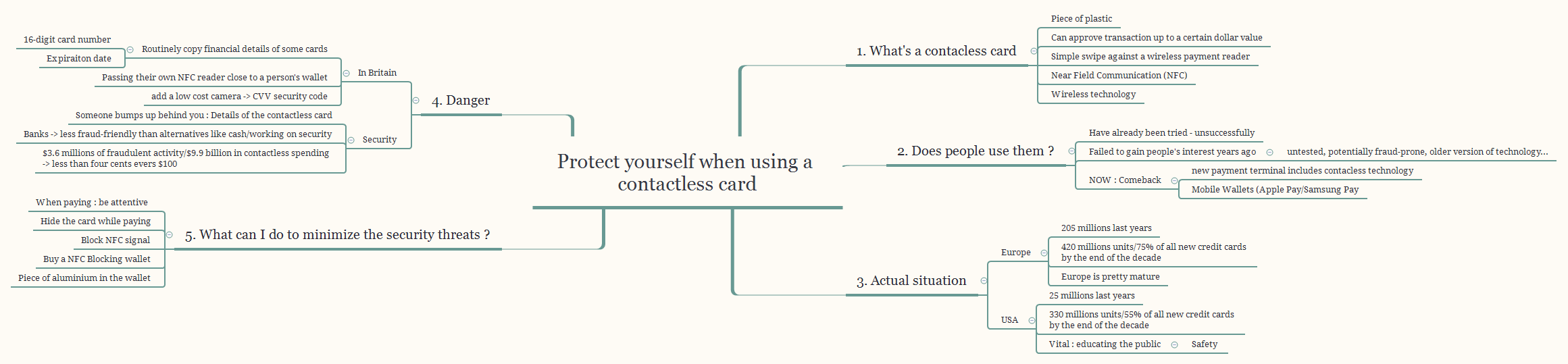 Protect yourself when using a contactless card - XMind