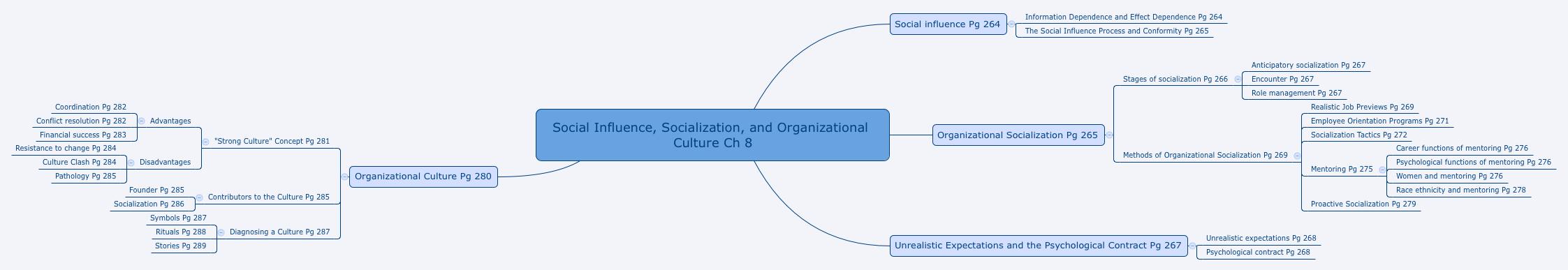 Social Influence, Socialization, and Organizational ...