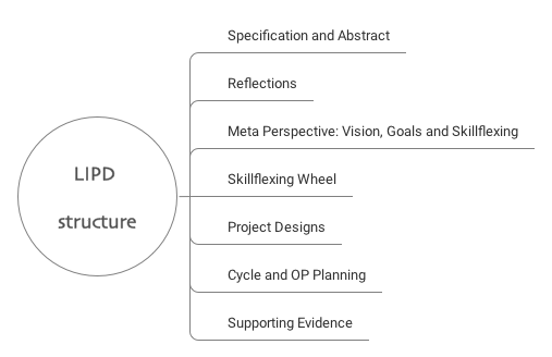 LIPD structure