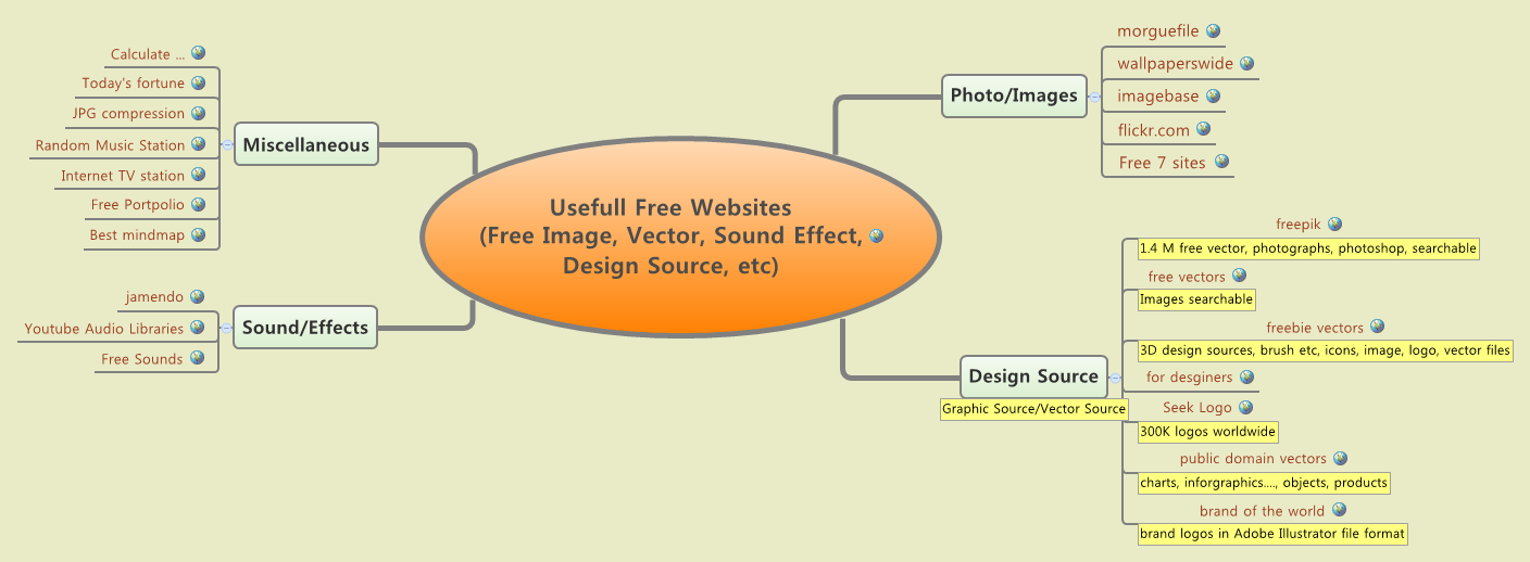 Usefull Free Websites (Free Image, Vector, Sound Effect