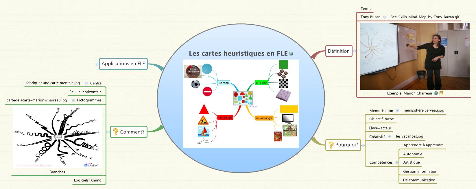 Les cartes heuristiques en FLE