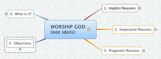 WORSHIP GOD         (not idols)