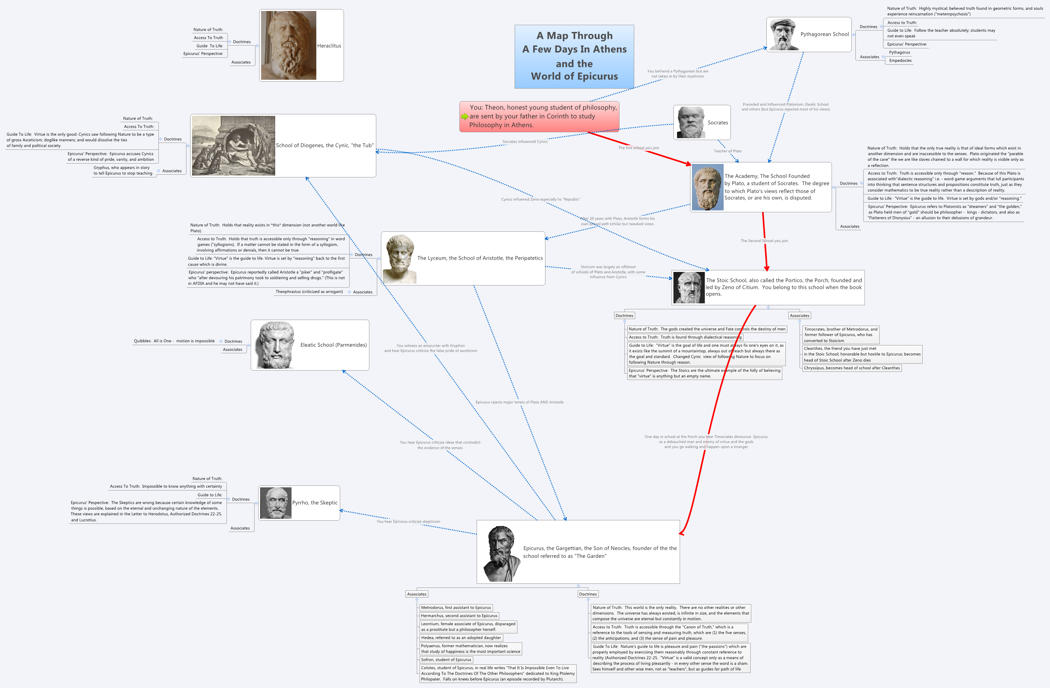 A Map Through          A Few Days In Athens         and the         World of Epicurus