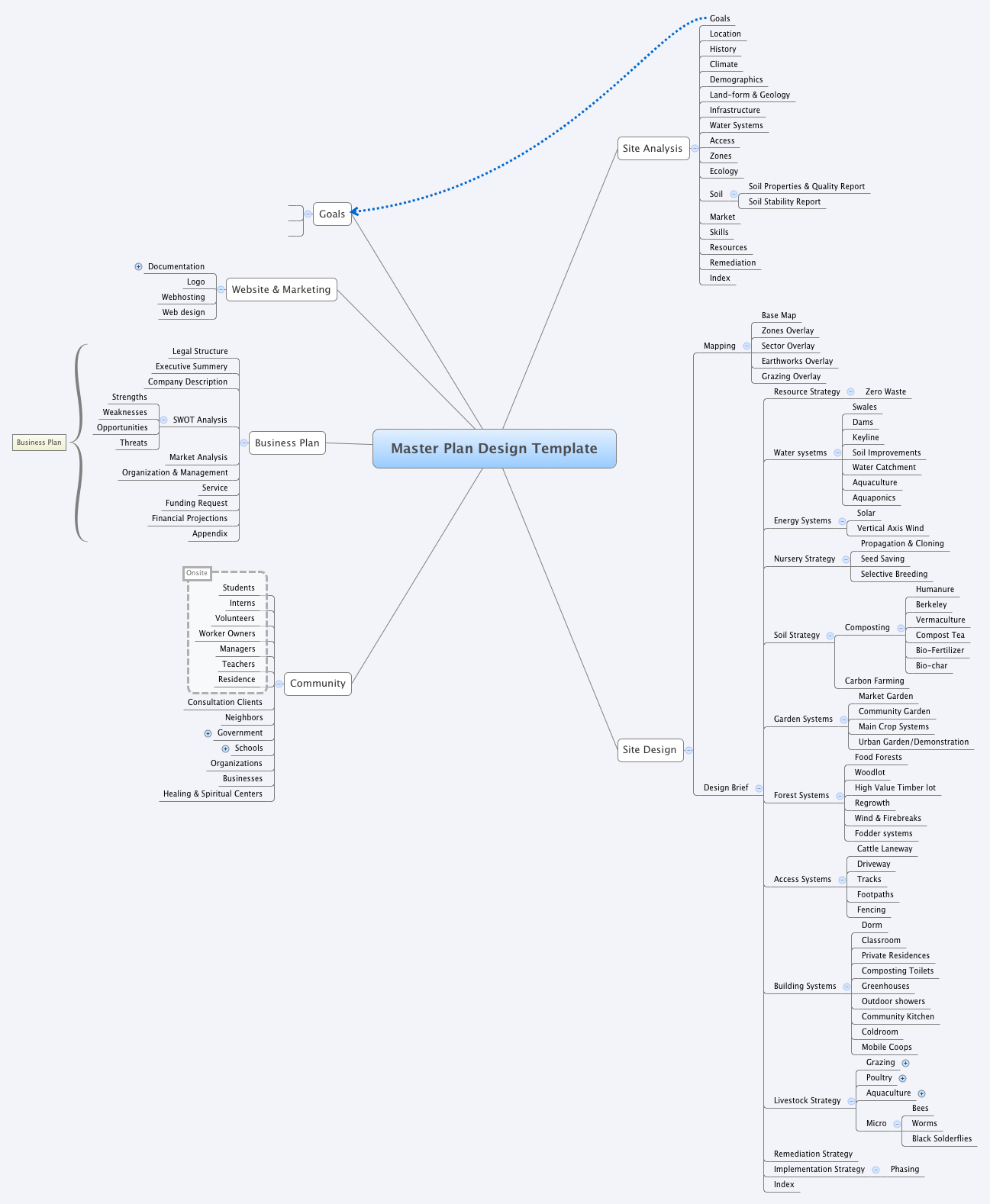Master Plan Design Template Xmind The Most Popular Mind Mapping