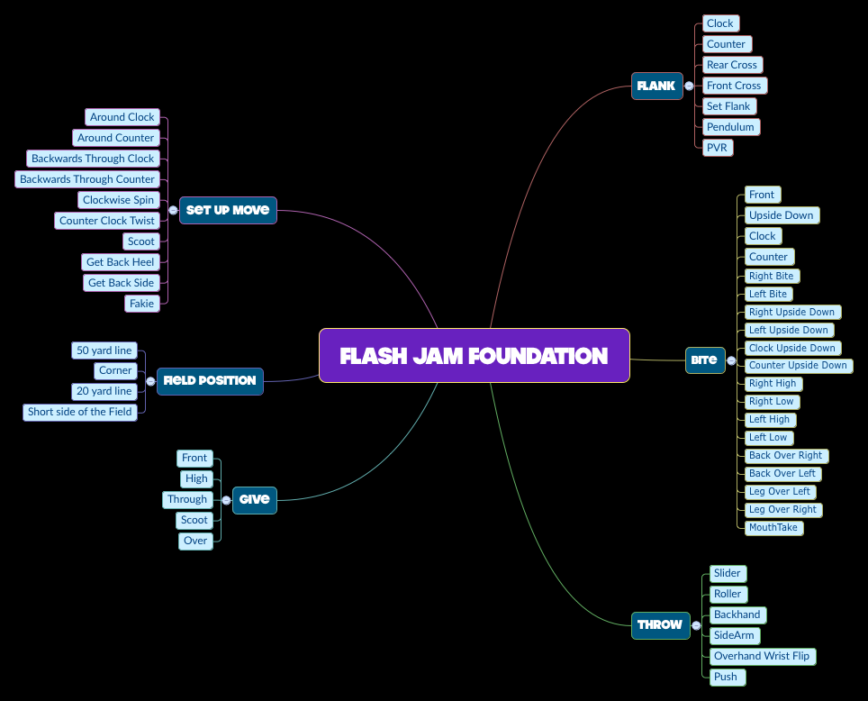 Flash Jam Foundation
