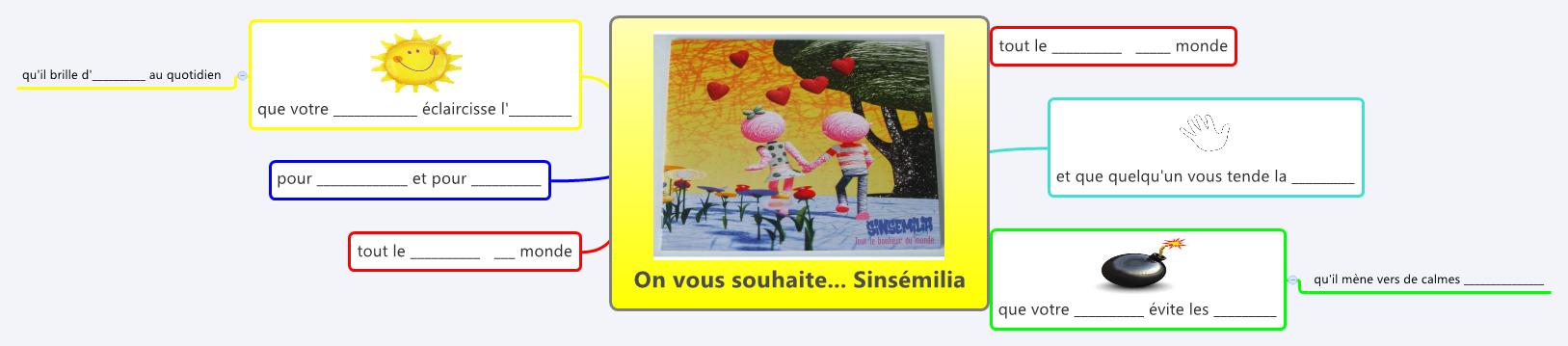 On vous souhaite... Sinsémilia