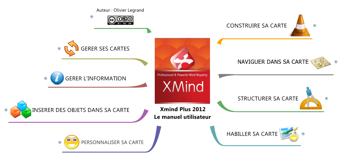 Xmind Plus 2012          Le manuel utilisateur