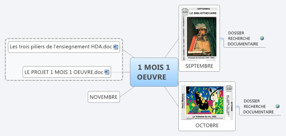 1 MOIS 1 OEUVRE