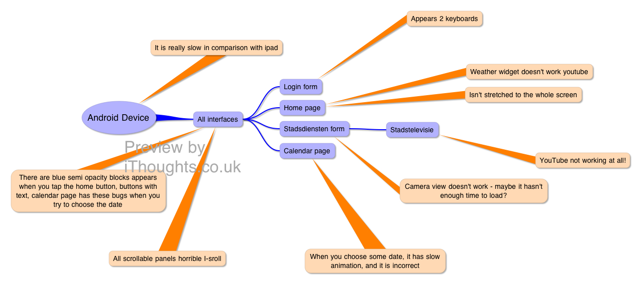 Android Fixes - XMind - Mind Mapping Software