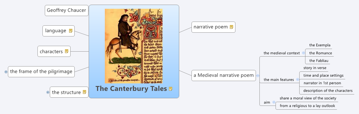 The Canterbury Tales -...