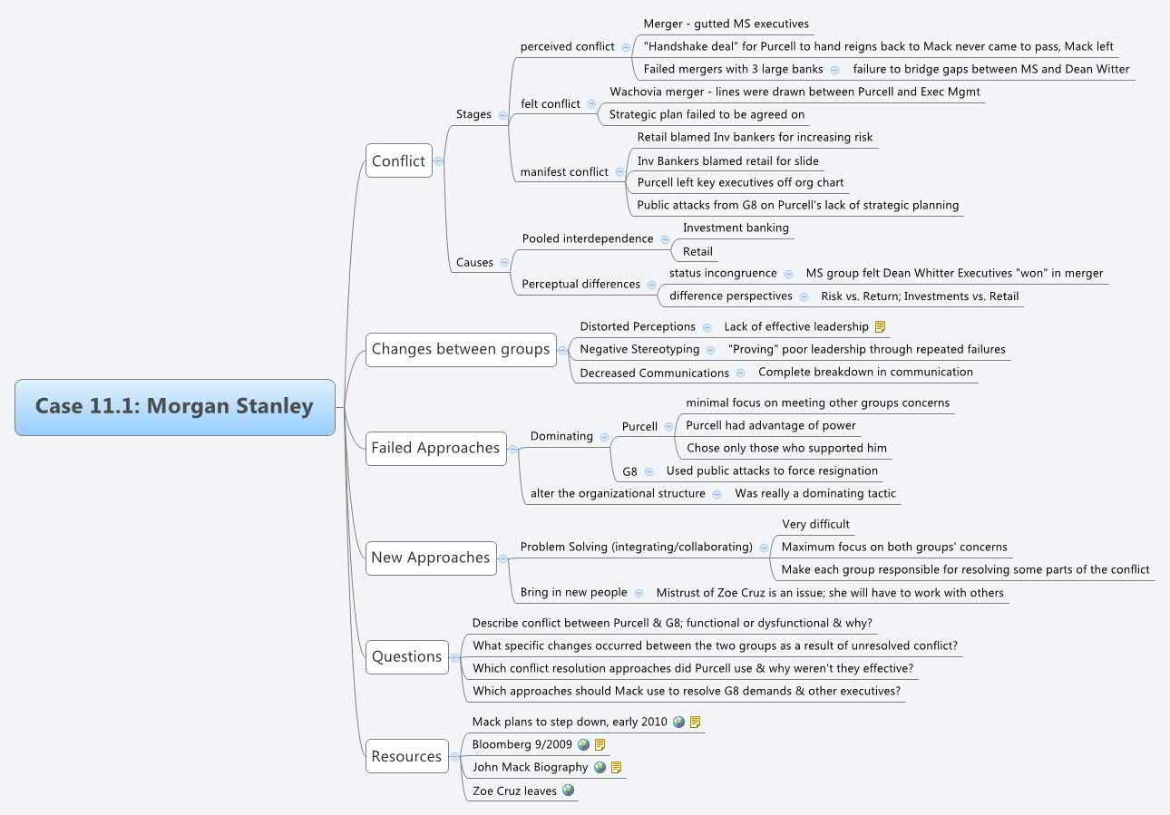 Case 11 1 Morgan Stanley Xmind Mind Mapping Software